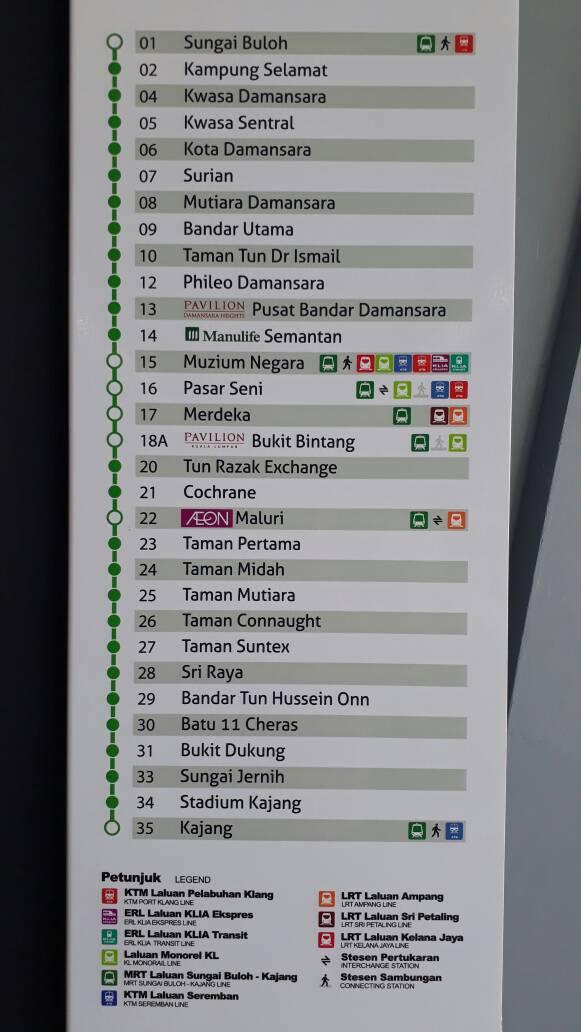 Korang dah cuba perkhidmatan MRT ?