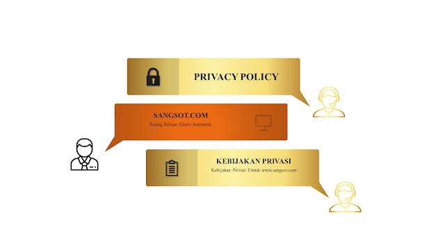 Kebijakan Privasi Situs