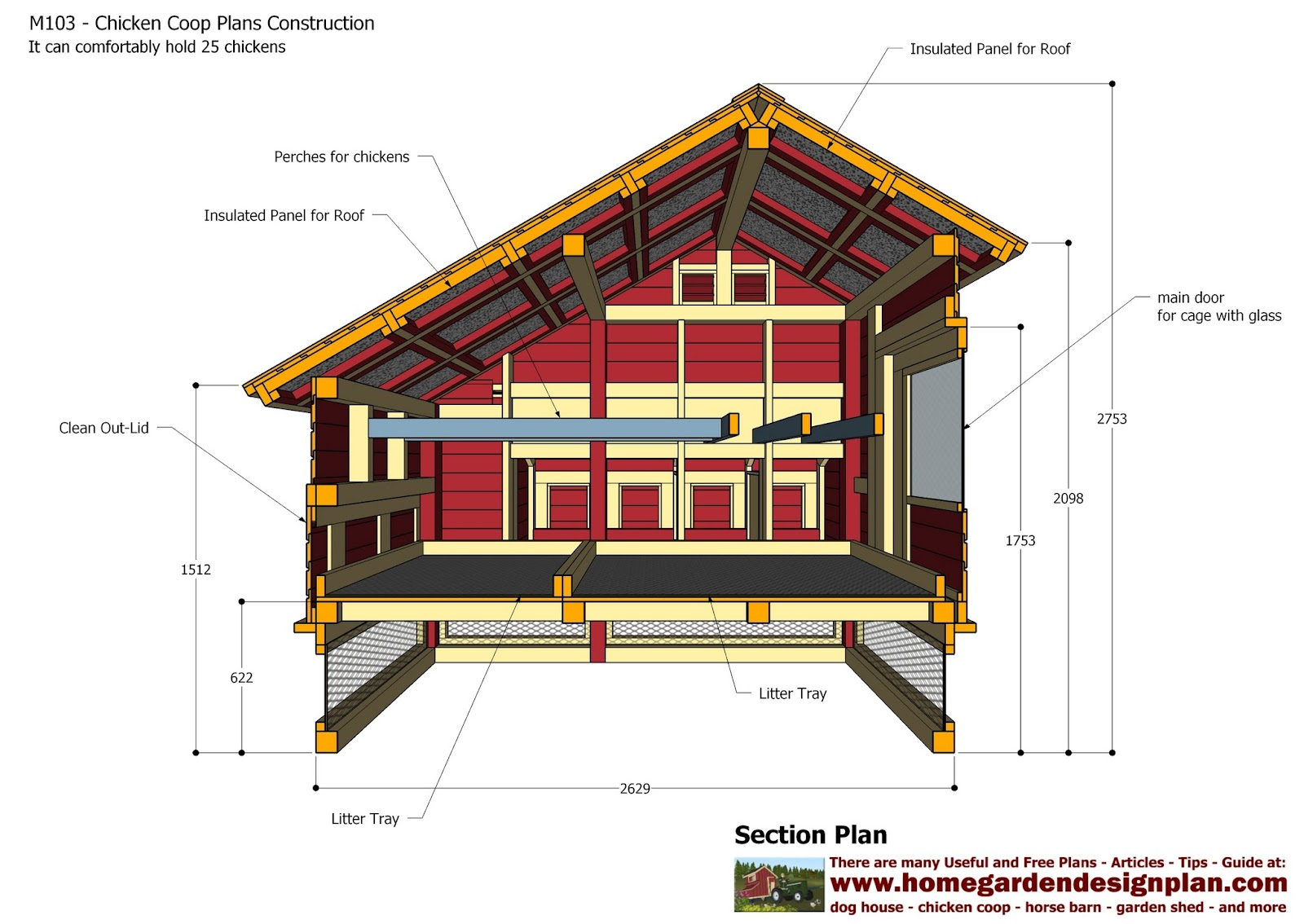 home garden plans: M103 - Chicken Coop Plans Construction ...