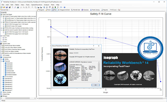 Isograph Reliability Workbench v14.0