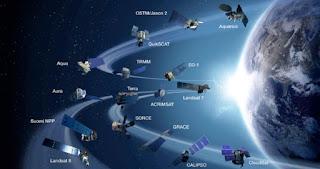 Dandalin kimiyya : Sadarwar Satellite, fasahar sadarwa