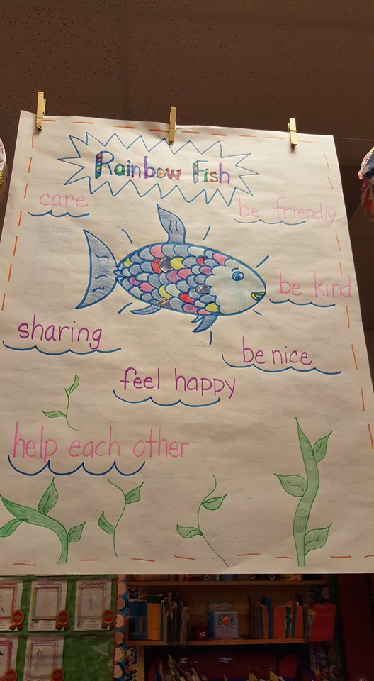 Kindergarten Step By Step Week 1 Rainbow Fish Little