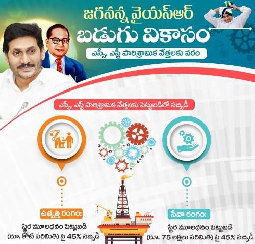 jagananna-ysr-badugu-vikasam-sc-st-subsidy
