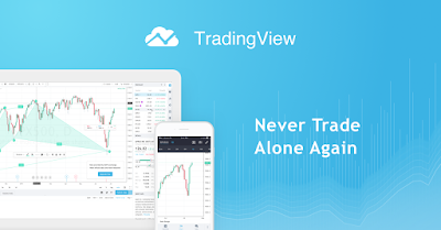 TradingView гэж юу вэ?