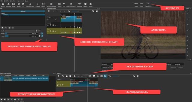 fotogrammi chiave applicati al filtro vertigine di shotcut