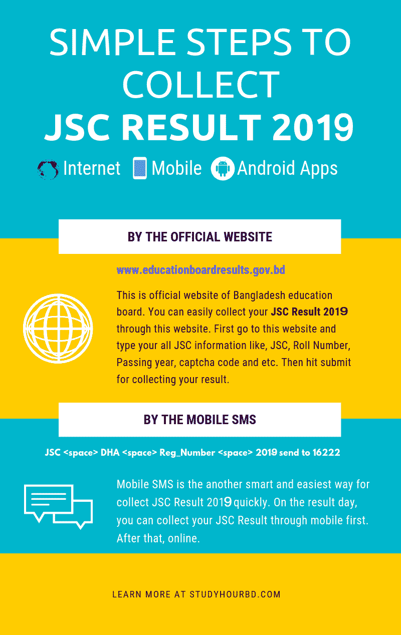 JSC Result 2019 Infographic