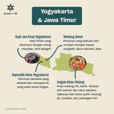 Peta Minuman Tradisional Yogyakarta & Jawa Timur