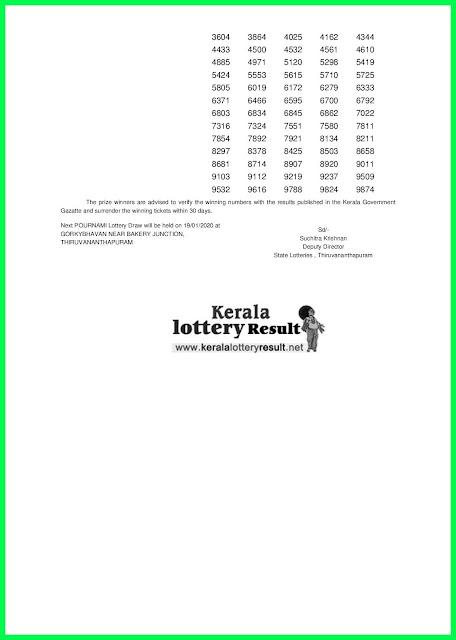 Kerala Lottery Result 12-01-2020 Pournami RN-426 (keralalotteryresult.net)--.jpg