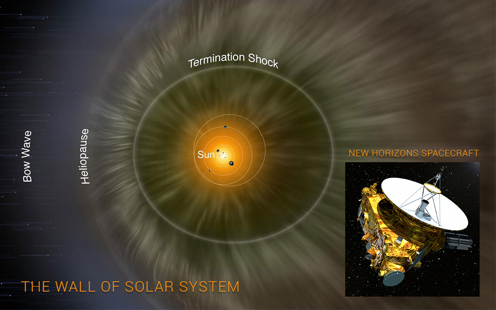 Solar System Wall - NFTamil