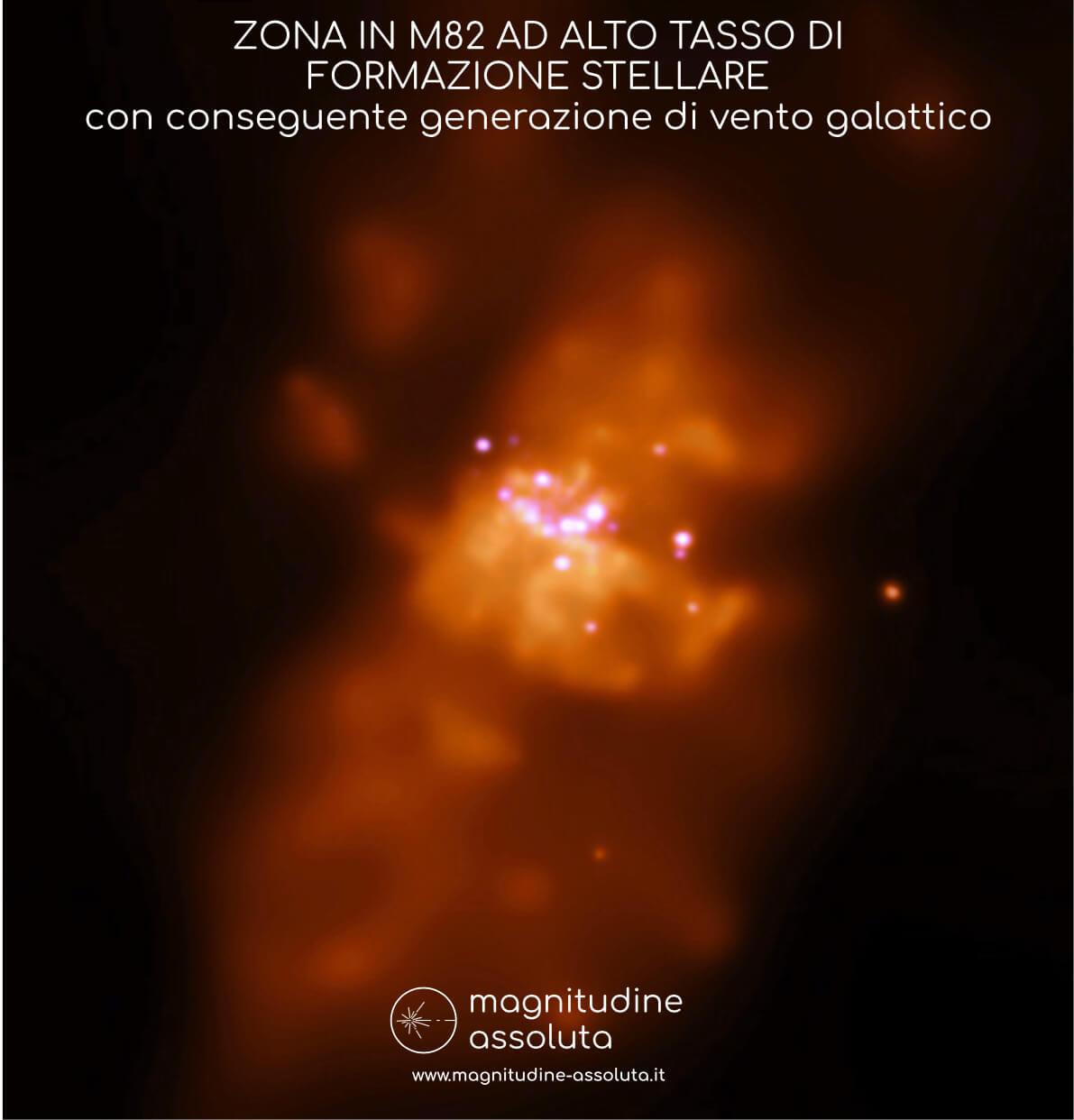 Foto NASA che riprende una zona nella galassia M82 con alto tassi di formazione stellare e conseguente propagazione di vento galattico.