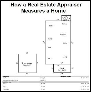 How a real estate appraiser measures a home, house, measure, mary cummins, real estate appraiser, real estate appraisal, los angeles, california, marycummins.com, marycummins