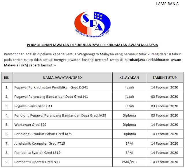 jawatan kosong spa malaysia 2020