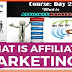 Affiliate Marketing Kya Hai Read All About Affiliate Marketing Works