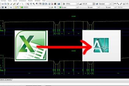 Tutorial cara penggunaan software PCLP – (Plan, Cross Section and Longitudinal Profile Program)