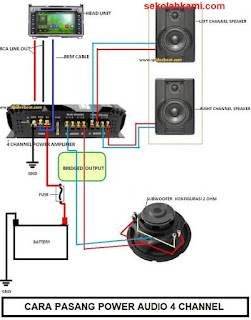 cara pasang power audio mobil 4 channel