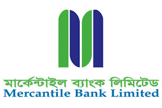 Mercantile Bank Limited Routing Number List (2021)