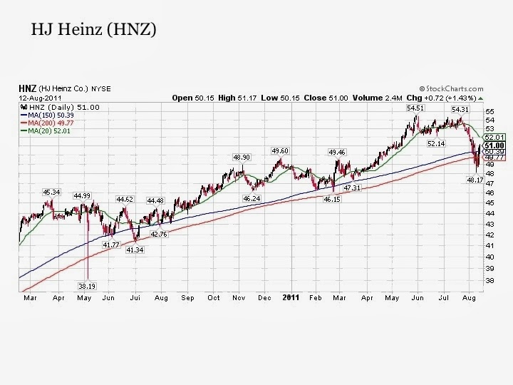 4a3b1c34742f8d I wouldn't necessarily think of Heinz as a poster child for a company that  is strategic and growing, and was therefore, somewhat surprised to read an  ...