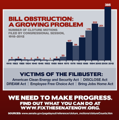 filibuster Archives - Alliance for Justice