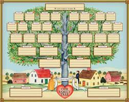 91a77524b Every Day Is Special: March 10, 2012 - Genealogy Day