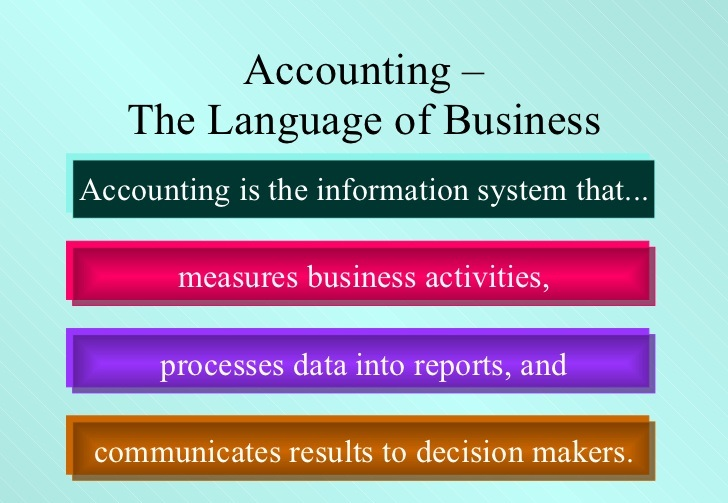 ACCOUNTING IS A LANGUAGE OF BUSINESS