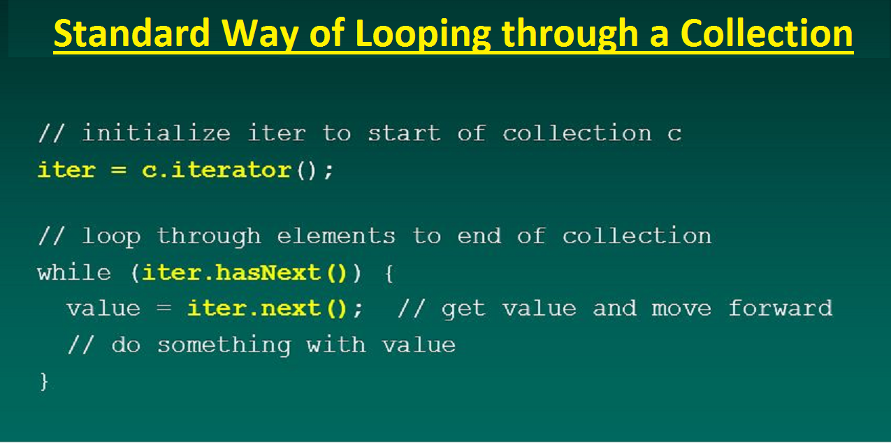 3 examples to loop through a list in java 8 java67