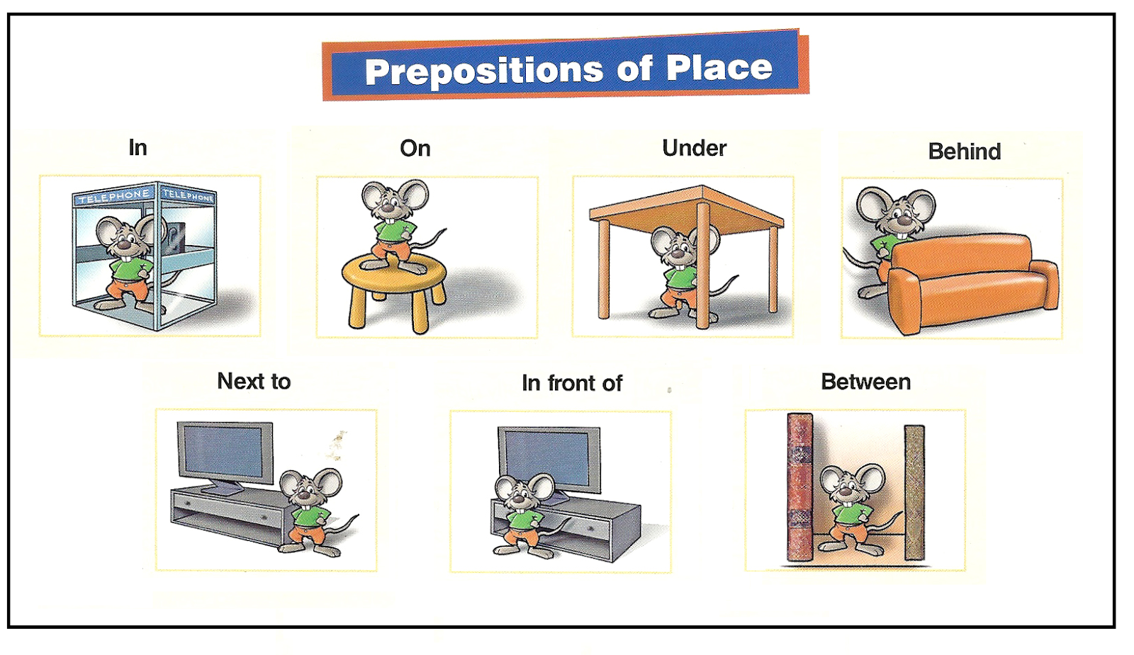 We Speak English Too Prepositions Of Place