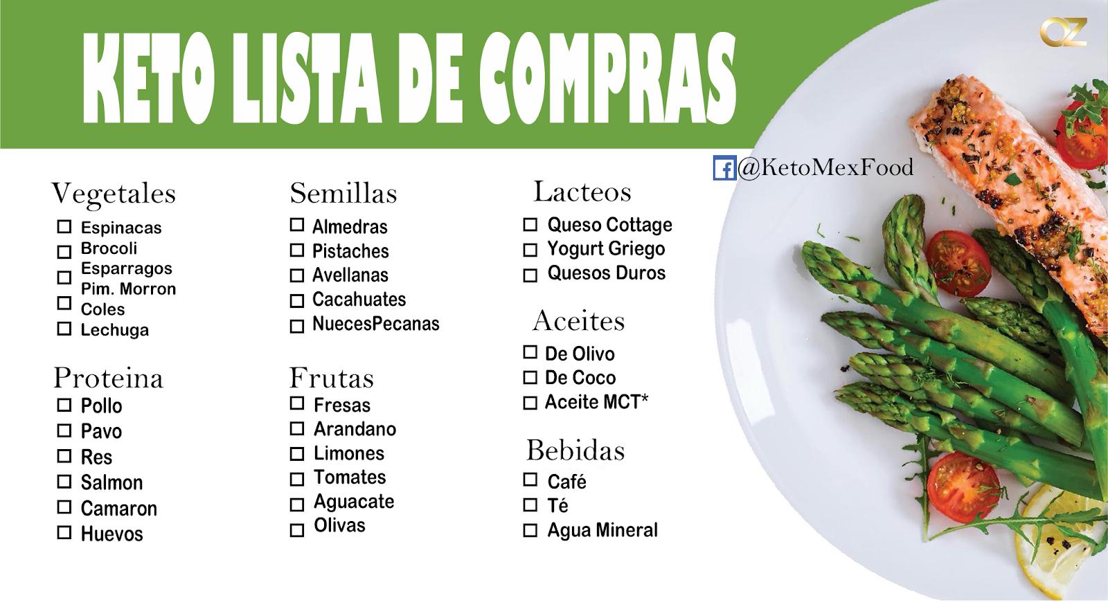 lista de comidas para dieta keto