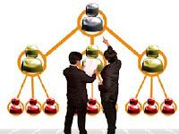 Pentingnya Mengetahui Pemimpin Perusahaan Sebelum Memilih MLM Terbaik di Indonesia