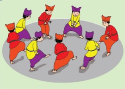 ilustrasi pola gerakan tari melingkar