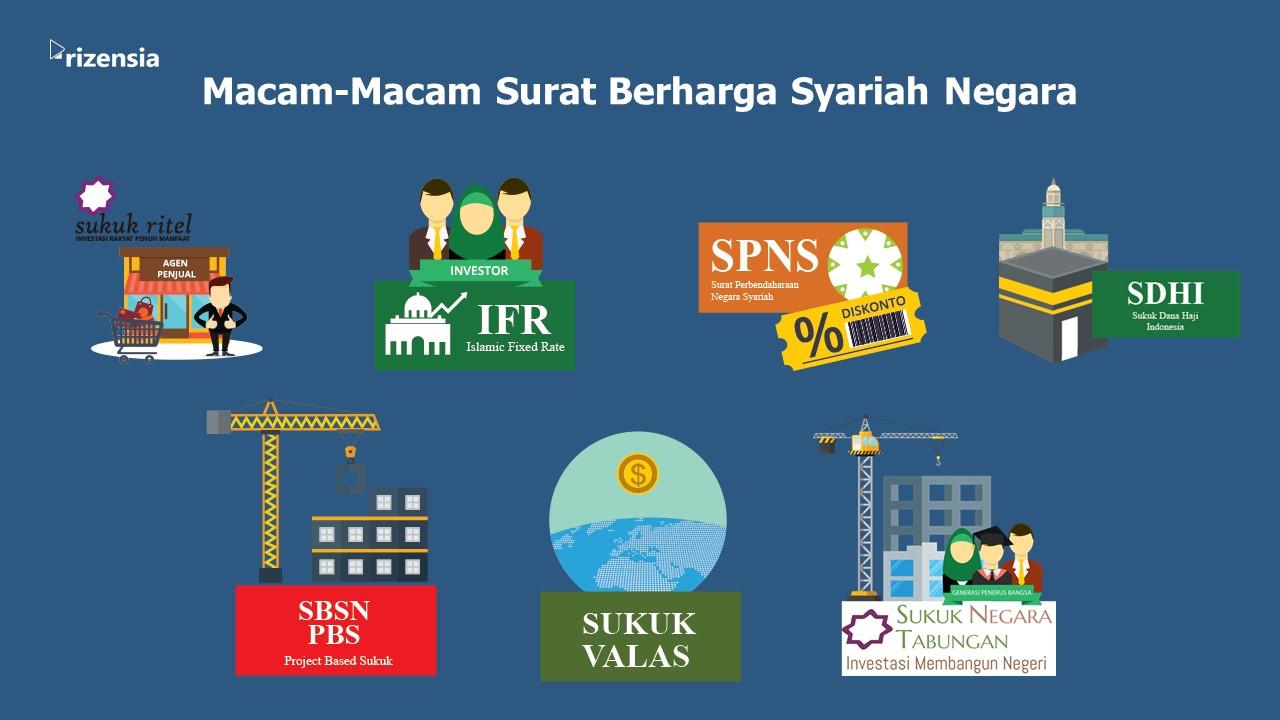 Surat Berharga Syariah Negara (SBSN)