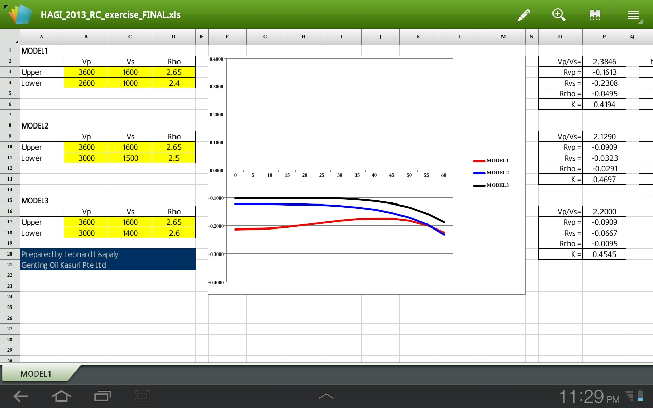 Seismicshare Excel Worksheet For Comparing Avo Of Various Lithology