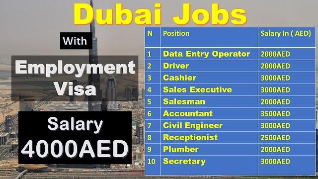 Many Popular Jobs In Dubai With Employment Visa .