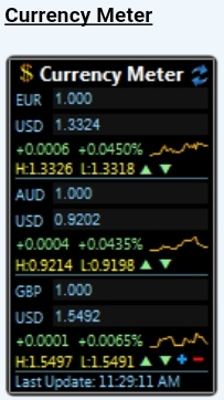 Currency meter windows 7 gadget