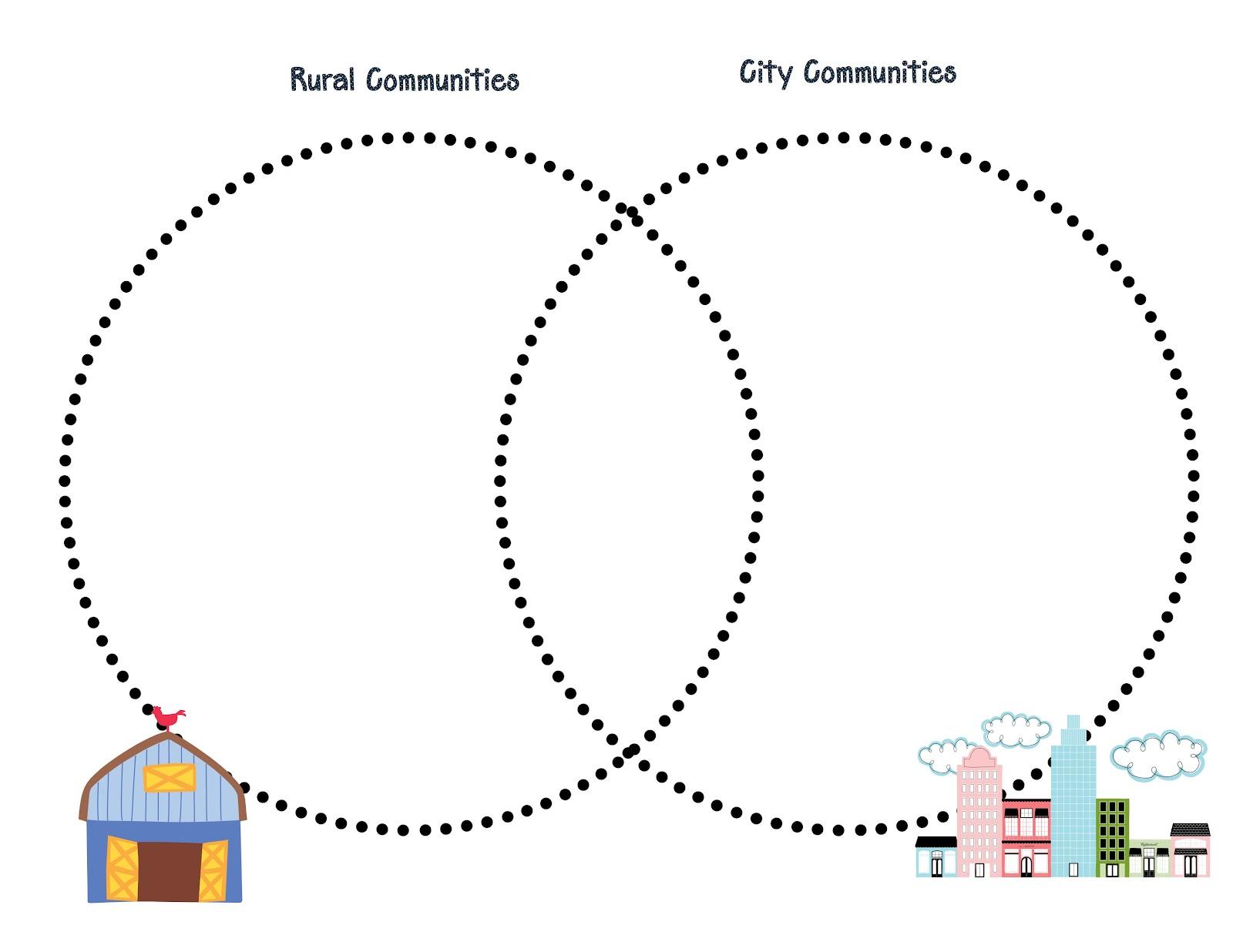Teacher Talk Rural And City Communities