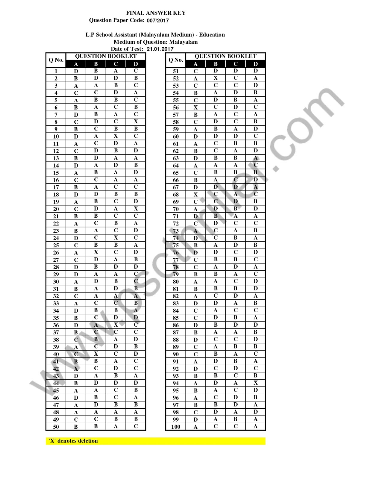 L.P School Assistant - Question Paper with Answer Key- 007/2017- Kerala PSC