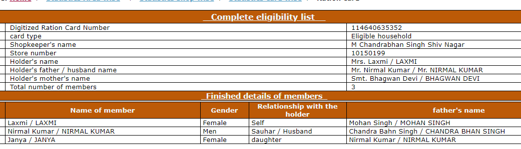 UP Ration Card Eligibility List 2020