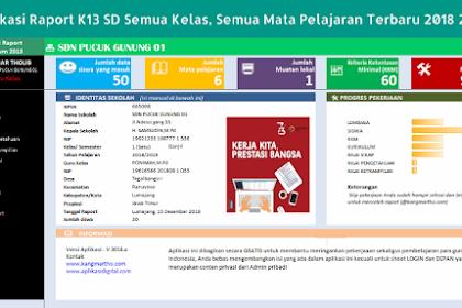 Download Aplikasi Raport K13 SD Terbaru Kelas 1 2 3 4 5 6 2018/2019 Terbaik