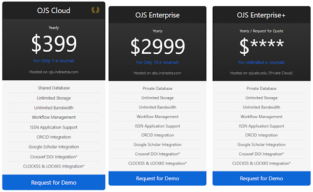 Open Journal Systems (OJS) — Hosting | Support | Customization