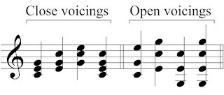 Close and open chord voicings