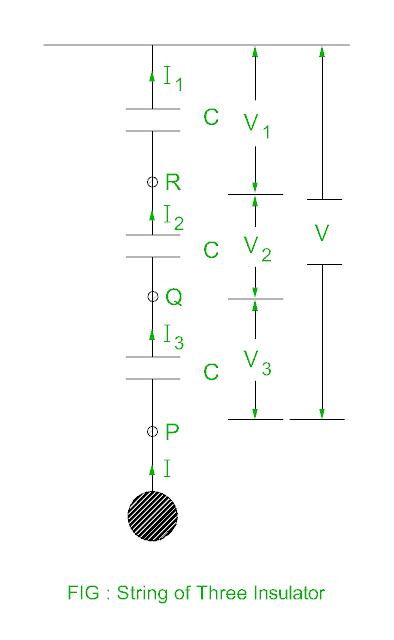 three-suspension-insulator