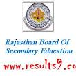 Rajasthan Senior Secondary Science 2013 Results