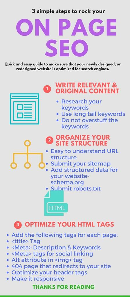 This SEO tutorial article will help you understand what is SEO, why we need SEO, what is keyword research, how does a search engine work, on-page SEO, off-page SEO, Google algorithms, types of SEO, what is an ideal website architecture, what is local SEO, how to measure your SEO performance, and at the end there will be a short quiz to test your understanding on SEO. SEO, or search engine optimization, is the work that we do to make our websites more prominent in the major search engines, such as Google, Yahoo, and Bing. The more prominent our web pages are in the search engines, the more visitors and searchers will be exposed to our business information. To some businesses, this is the primary channel for gaining new customers. The ultimate goal is for your company's web pages to appear at the top of the rankings when people search for terms related to your business. It has become a fundamental part of online business prospects and there are several experts and gurus in the field.