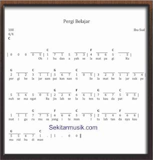 not angka lagu pergi belajar lagu anak anak