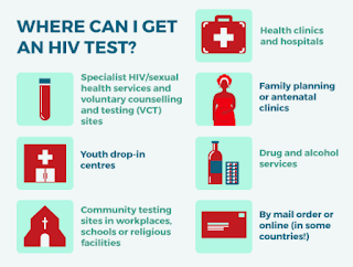 HIV Testing What are my Options