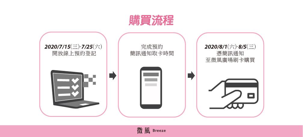 【振興三倍消費】百貨加碼活動推薦整理