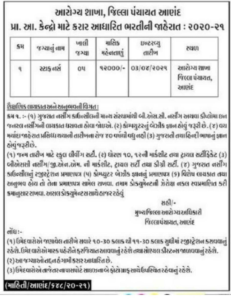 Anand Jilla Panchayat Recruitment for staff Nurse 2021   Find all details here