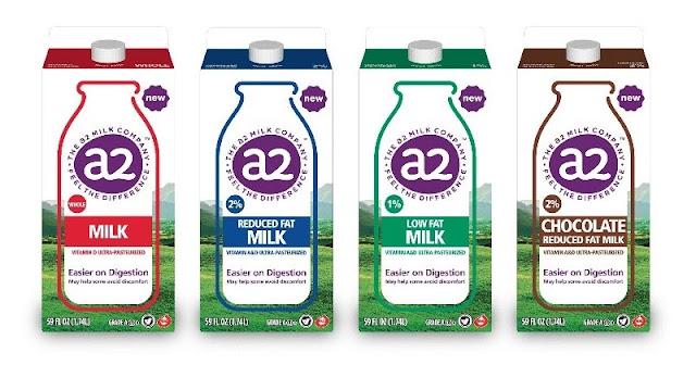 ए 2-दूध-लाभ