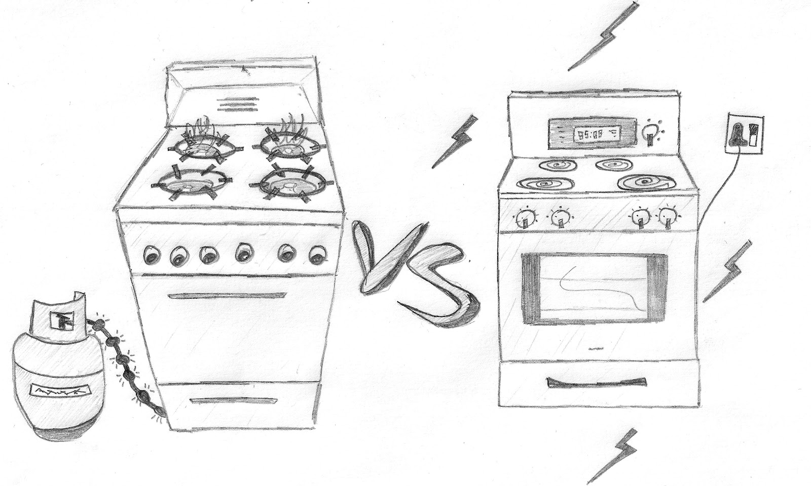 Basic To Advanced Cooking Equipment