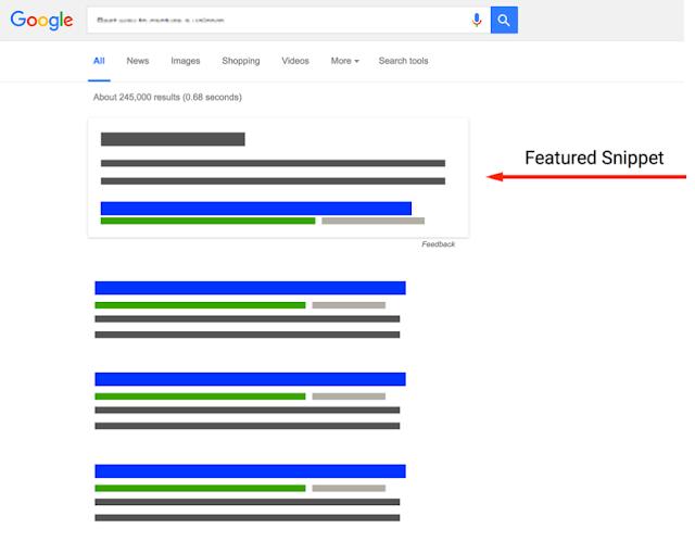 Penelusuran Cuplikan Unggulan Laman Google