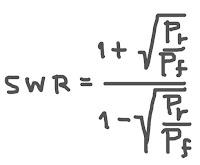 รูปที่ 3 กำลังไฟฟ้าตกกระทบและสะท้อนกลับ สามารถนำมาคำนวณหาค่า SWR ได้